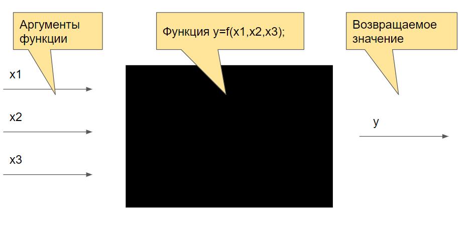 азбука программирования на языке си 2017 видеокурс torrent
