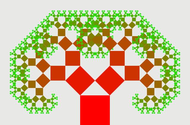 Рисуем фракталы с помощью PHP и Cairo. Часть 1. Основы фрактальной графики